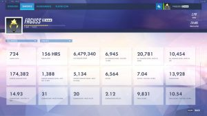 ow stats